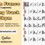 Guitar Session - Backing tracks