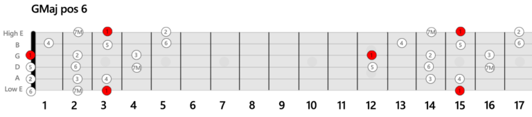 GMaj-Position-Guitar-Scale-6
