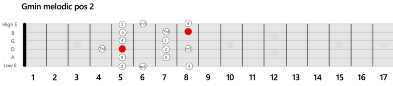 Scale-Minor-Melodic-Position-2