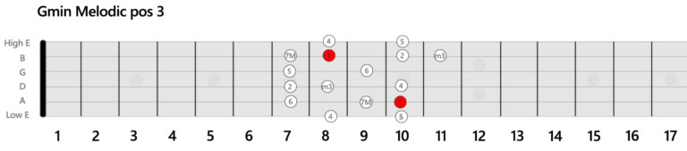 Scale-Minor-Melodic-Position-3