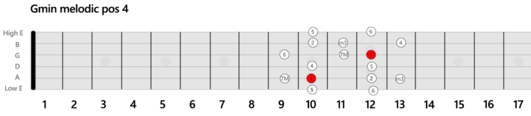 Scale-Minor-Melodic-Position-4